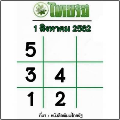 หวยไทยรัฐงวดนี้